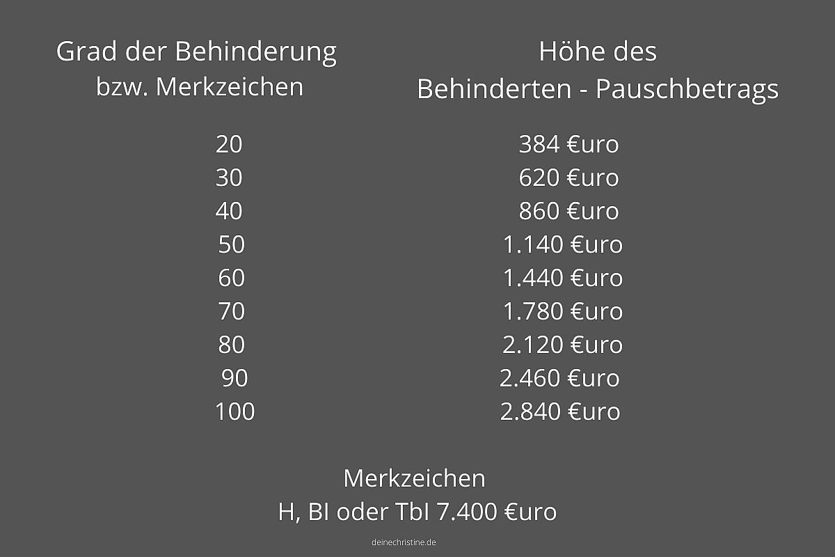 Pauschbetrag_kurz_und_knackig